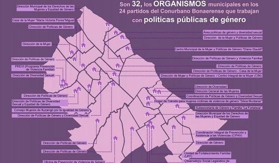 Informe sobre políticas de género en el Conurbano