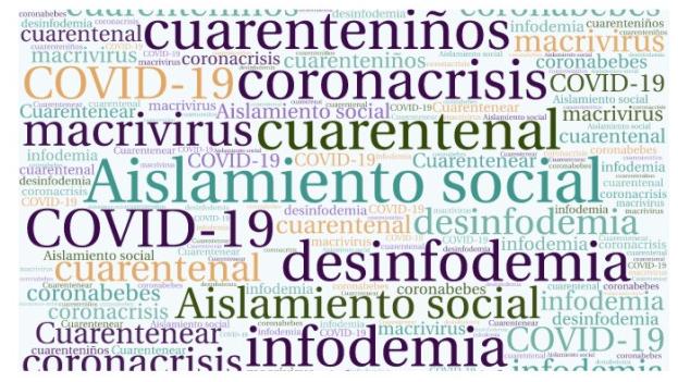 Nuevas palabras en tiempos de pandemia
