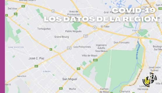COVID-19 | Situación sanitaria y centros de testeo en la región
