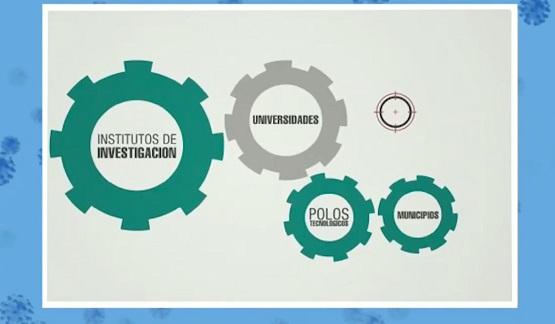 Ciencia, tecnología e innovación para el desarrollo industrial | Argentina Investiga