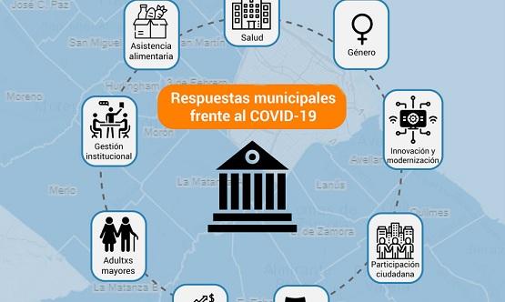 Gestionar en la emergencia, respuestas de los gobiernos locales frente al covid-19